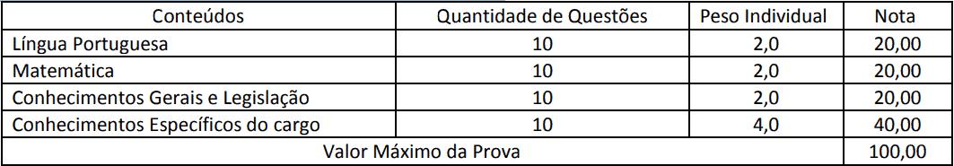 provas objetivas 1 37 - Concurso São José das Palmeiras PR