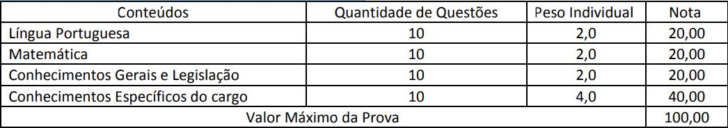 provas objetivas 1 38 - Concurso São José das Palmeiras PR