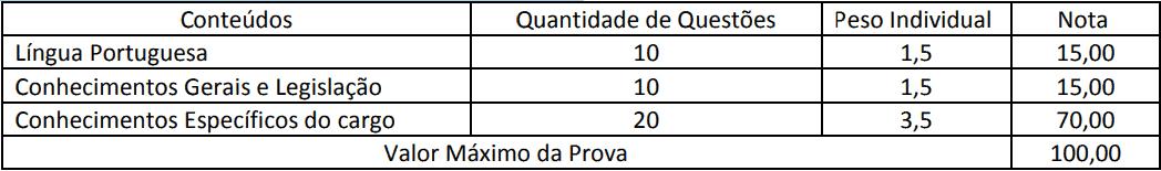 provas objetivas 1 39 - Concurso São José das Palmeiras PR