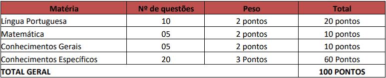 provas objetivas 1 4 - Concurso Barra do Bugres MT: Inscrições abertas com 173 vagas