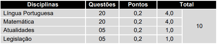 provas objetivas 1 40 - Concurso Ananindeua PA: Provas remarcadas