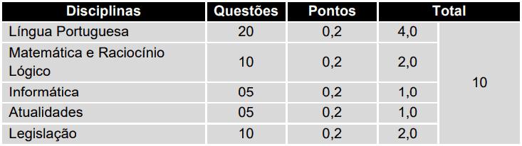provas objetivas 1 41 - Concurso Ananindeua PA: Provas remarcadas