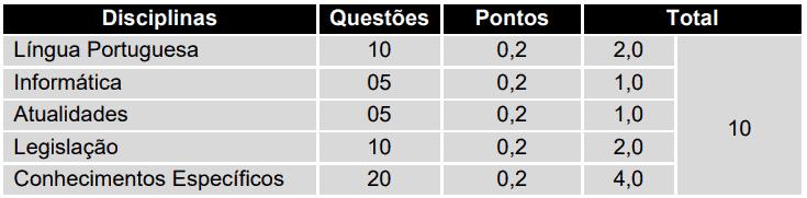 provas objetivas 1 43 - Concurso Ananindeua PA: Provas remarcadas