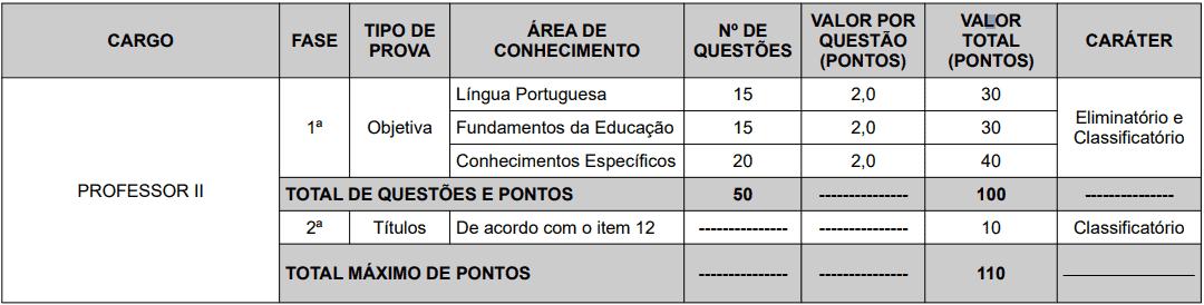 provas objetivas 1 44 - Concurso Prefeitura de Teresópolis RJ: Inscrições abertas