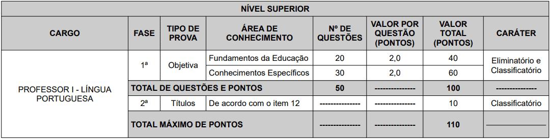 provas objetivas 1 47 - Concurso Prefeitura de Teresópolis RJ: Inscrições abertas