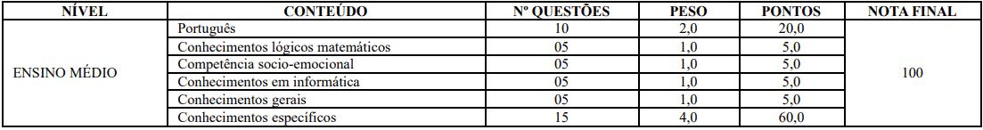 provas objetivas 1 48 - Concurso Prefeitura de Crato - CE: Inscrições Abertas para 387 vagas!