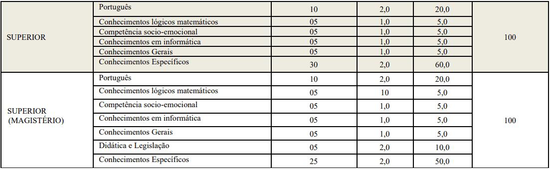 provas objetivas 1 49 - Concurso Prefeitura de Crato - CE: Inscrições Abertas para 387 vagas!