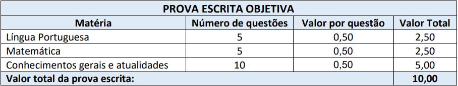 provas objetivas 1 54 - Processo Seletivo Município de Capinzal SC: Provas dia 10/01/21