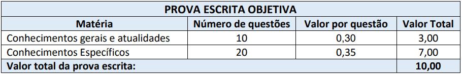 provas objetivas 1 55 - Processo Seletivo Município de Capinzal SC: Provas dia 10/01/21