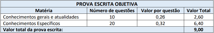 provas objetivas 1 56 - Processo Seletivo Município de Capinzal SC: Provas dia 10/01/21