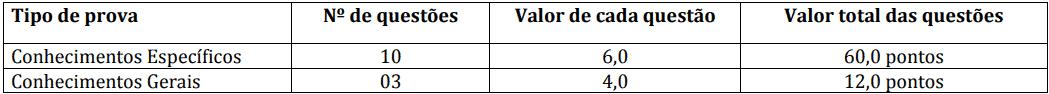 provas objetivas 1 57 - Processo Seletivo Prefeitura de Aripuanã MT