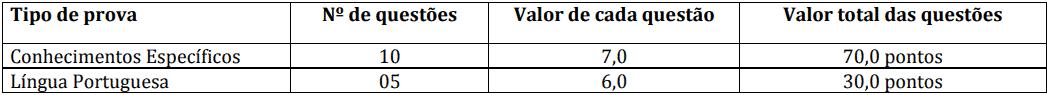provas objetivas 1 59 - Processo Seletivo Prefeitura de Aripuanã MT
