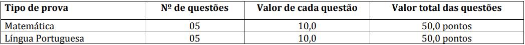 provas objetivas 1 60 - Processo Seletivo Prefeitura de Aripuanã MT