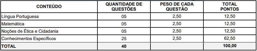 provas objetivas 1 64 - Concurso CONSAMU