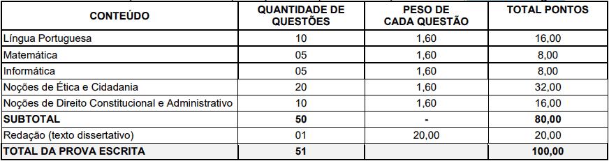 provas objetivas 1 65 - Concurso CONSAMU