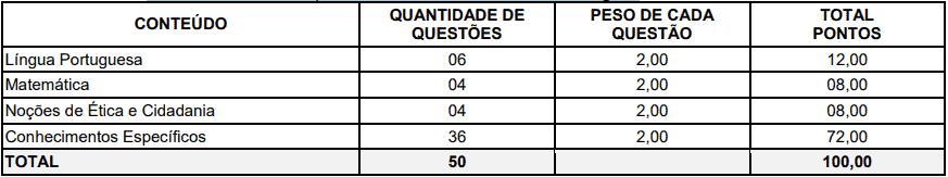 provas objetivas 1 66 - Concurso CONSAMU
