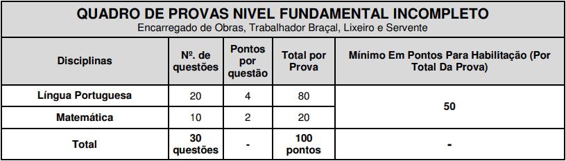 provas objetivas 1 69 - Concurso São José do Vale do Rio Preto RJ: Inscrições abertas