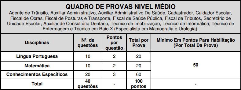 provas objetivas 1 72 - Concurso São José do Vale do Rio Preto RJ: Inscrições abertas