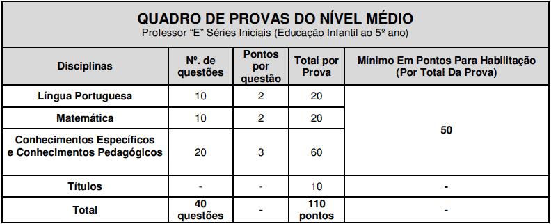 provas objetivas 1 73 - Concurso São José do Vale do Rio Preto RJ: Inscrições abertas