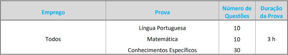 provas objetivas 1 76 - Processo Seletivo Prefeitura de Amparo (SP)