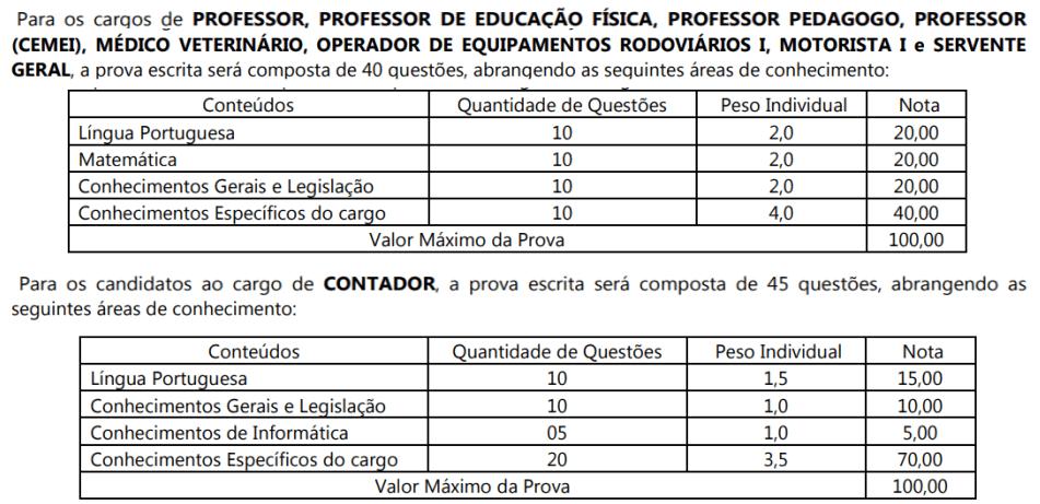 provas objetivas 1 78 - Concurso Prefeitura de Corumbataí do Sul-PR: Inscrições abertas