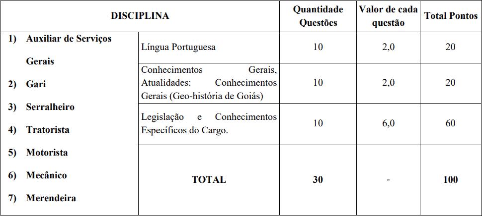 provas objetivas 1 8 - Concurso ISS Abadia de Goiás GO: Provas previstas para os dias 08 e 09 de maio de 2021
