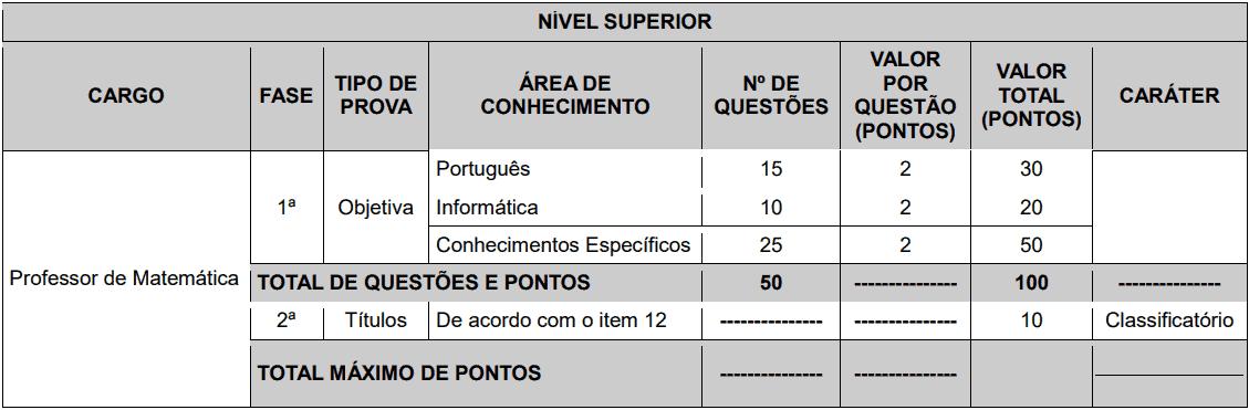 provas objetivas 1 91 - Concurso Prefeitura de Macaíba - RN: Inscrições abertas