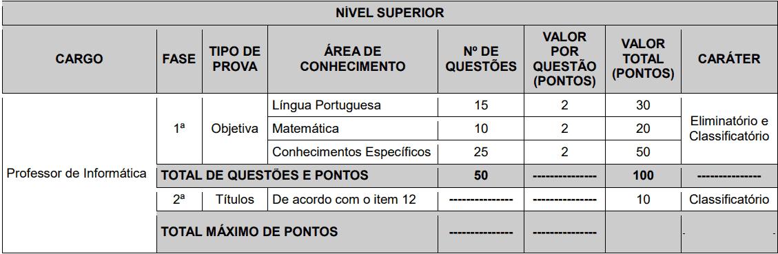 provas objetivas 1 92 - Concurso Prefeitura de Macaíba - RN: Inscrições abertas
