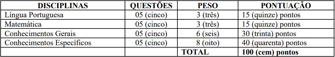 provas objetivas 1 93 - Concurso CISVP-MT: Provas previstas para o dia 13/12/20