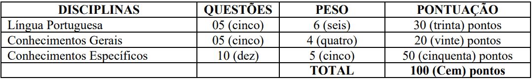 provas objetivas 1 94 - Concurso CISVP-MT: Provas previstas para o dia 13/12/20