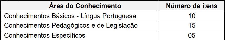 provas objetivas 1 95 - Processo Seletivo Prefeitura de Catanduva (SP)- Educação: Provas dia 10/01/21