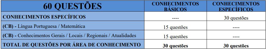 provas objetivas 1 96 - Concurso Prefeitura de Pedra Mole -SE 2020: Provas previstas para dia 14/03/21