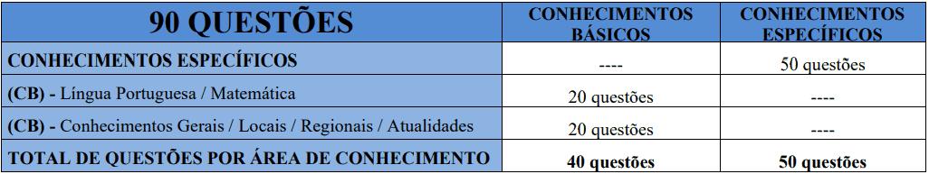provas objetivas 1 97 - Concurso Prefeitura de Pedra Mole -SE 2020: Provas previstas para dia 14/03/21