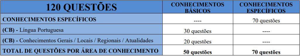provas objetivas 1 98 - Concurso Prefeitura de Pedra Mole -SE 2020: Provas previstas para dia 14/03/21