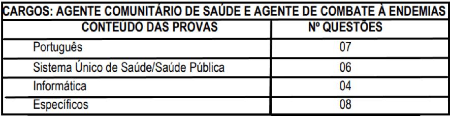 provas objetivas 1 99 - Concurso Prefeitura de Ouro Fino MG: Inscrições encerradas