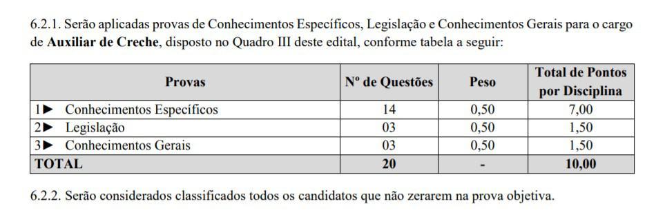 provas01 - Concurso Prefeitura de São Miguel do Oeste SC