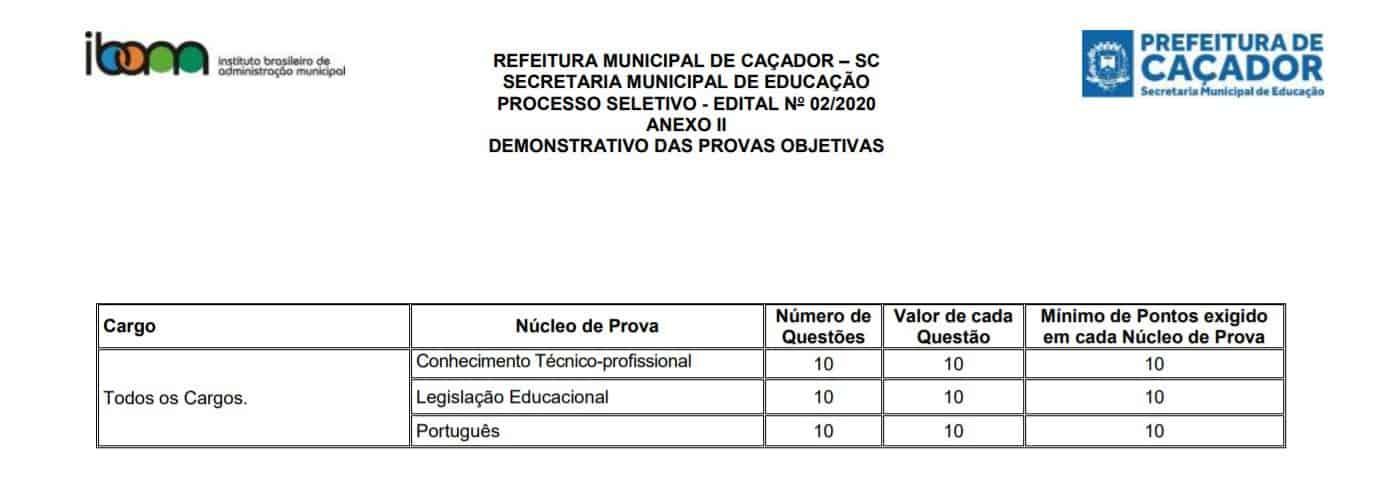 provbas - Concurso Prefeitura de Caçador SC: Provas dia 06/12/20