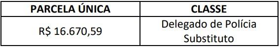 remuneracao delegado - Concurso PC RN: Inscrições Abrem na Quarta (2/12). São 301 vagas!
