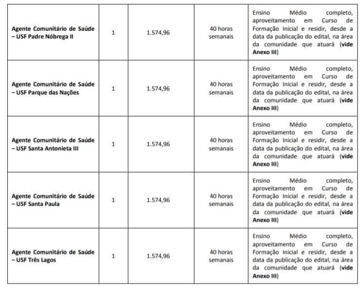 vagas03 - Concurso Prefeitura de Marília SP: Saiu o Edital para saúde comunitária