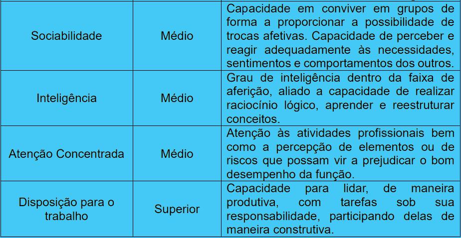 Avaliacao 1 1 - Concurso Guarda Municipal Campo Grande MS: Saiu o Edital para 273 vagas