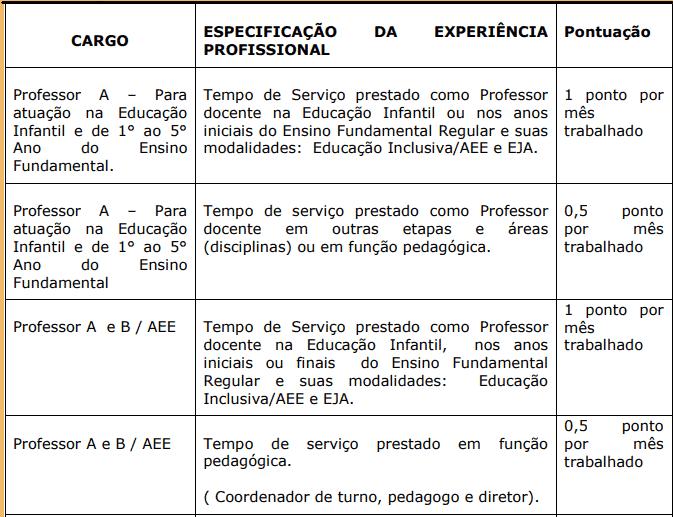 Avaliacao de experiencia profissional 1 1 - Processo Seletivo Prefeitura de Domingos Martins-ES