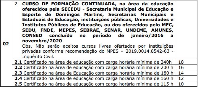 Avaliacao de experiencia profissional 1 10 - Processo Seletivo Prefeitura de Domingos Martins-ES