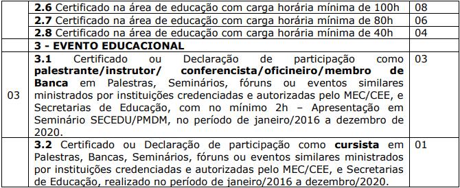 Avaliacao de experiencia profissional 1 11 - Processo Seletivo Prefeitura de Domingos Martins-ES