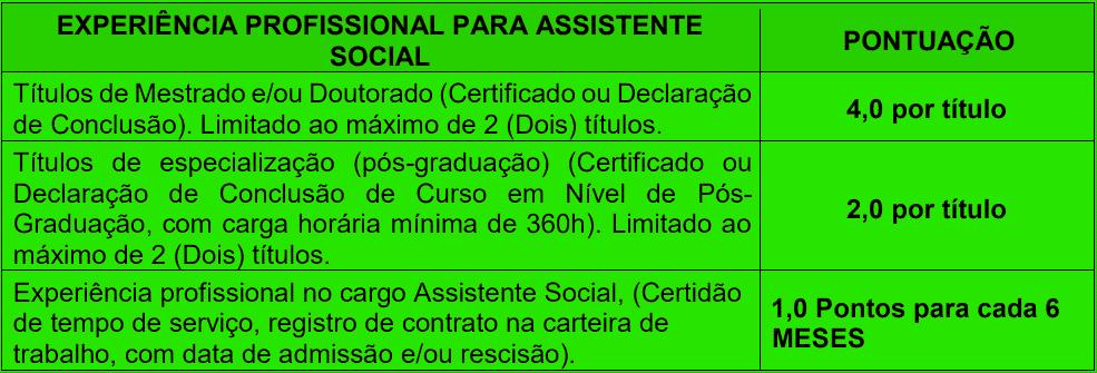 Avaliacao de experiencia profissional 1 12 - Processo seletivo Prefeitura de Ribeirão das Neves MG: Inscrições encerradas