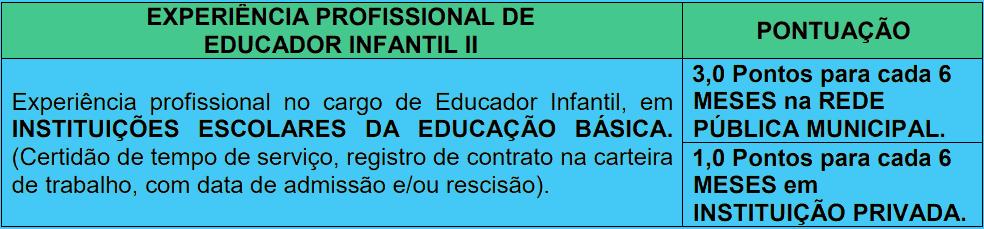 Avaliacao de experiencia profissional 1 13 - Processo seletivo Prefeitura de Ribeirão das Neves MG: Inscrições encerradas