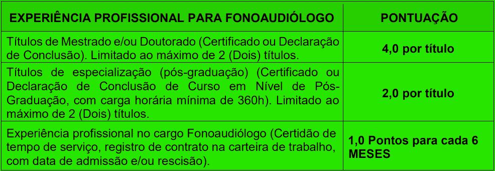 Avaliacao de experiencia profissional 1 14 - Processo seletivo Prefeitura de Ribeirão das Neves MG: Inscrições encerradas