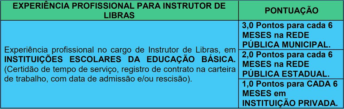 Avaliacao de experiencia profissional 1 15 - Processo seletivo Prefeitura de Ribeirão das Neves MG: Inscrições encerradas