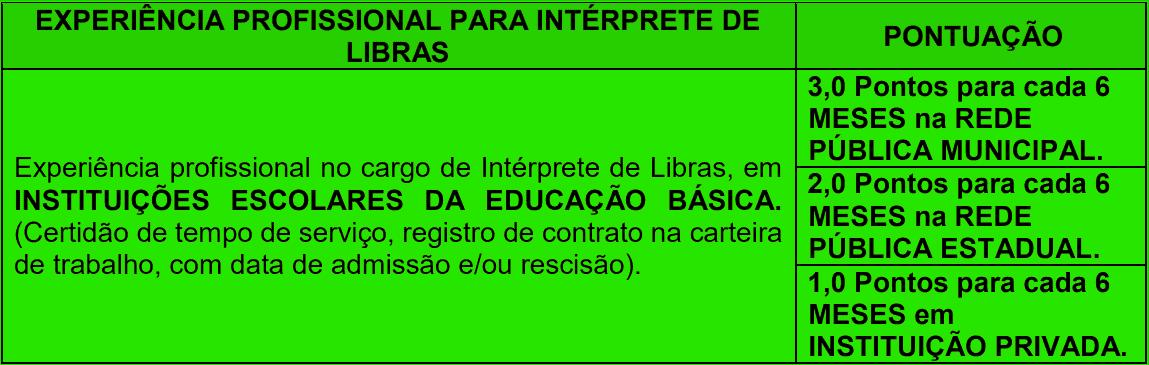 Avaliacao de experiencia profissional 1 16 - Processo seletivo Prefeitura de Ribeirão das Neves MG: Inscrições encerradas