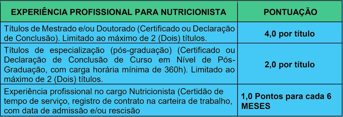 Avaliacao de experiencia profissional 1 17 - Processo seletivo Prefeitura de Ribeirão das Neves MG: Inscrições encerradas