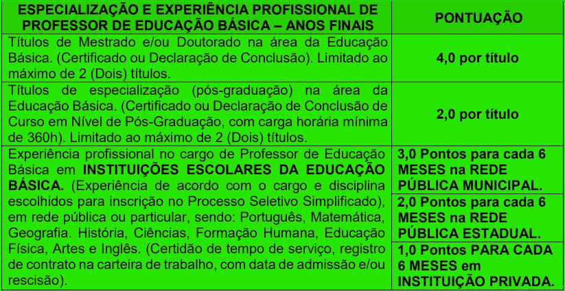 Avaliacao de experiencia profissional 1 18 - Processo seletivo Prefeitura de Ribeirão das Neves MG: Inscrições encerradas